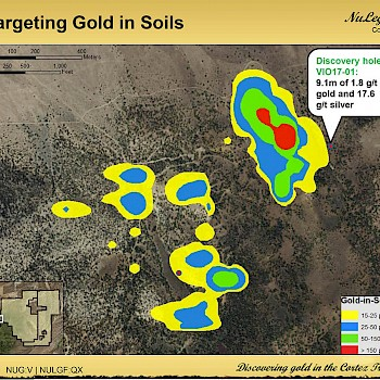 VIO: targeting gold in soils