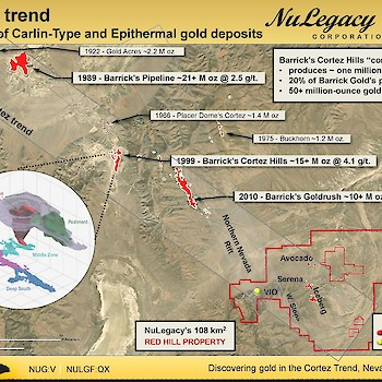 Nevada's target rich gold trends